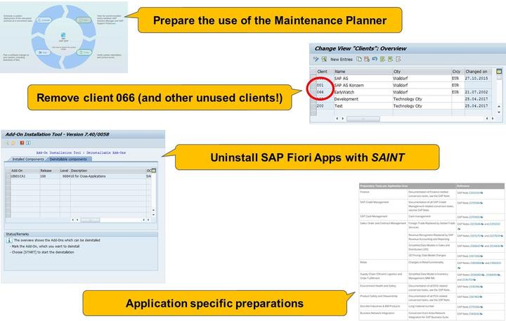 4/21/2018 SAP e-book Unit 4 Lesson 3 Cross-Application Preparations LESSON OVERVIEW LESSON OBJECTIVES After completing this lesson, you will be able to: perform the technical cross-application