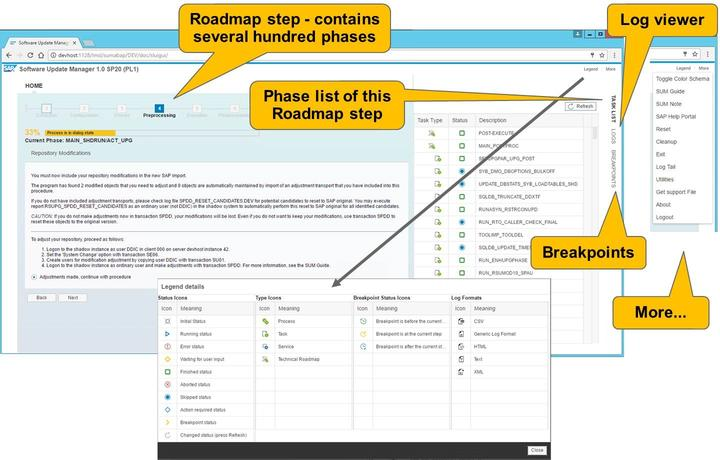 4/21/2018 SAP e-book Lesson: Using the SUM Figure 96: Roadmap Steps and Phases The SUM consists out of 6 Roadmap