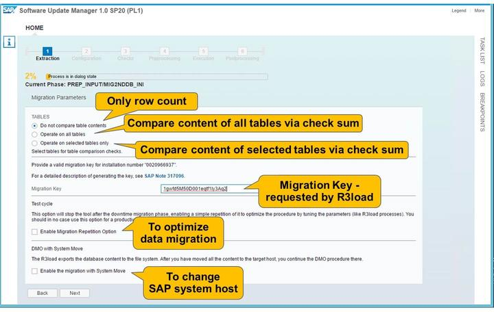 4/21/2018 SAP e-book Lesson: Configuration of the SUM In case only a migration - and no change of software components is desired, set SAPup parameter 'migration_only = 1' in '...SUM\ABAP\bin\SAPup_add.
