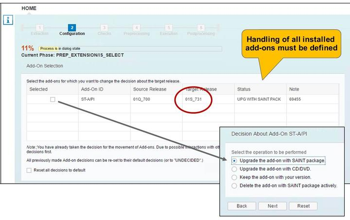 4/21/2018 SAP e-book Unit 6: SUM - Prepare Part Figure 108: Phase IS_SELECT: Add-on Handling You