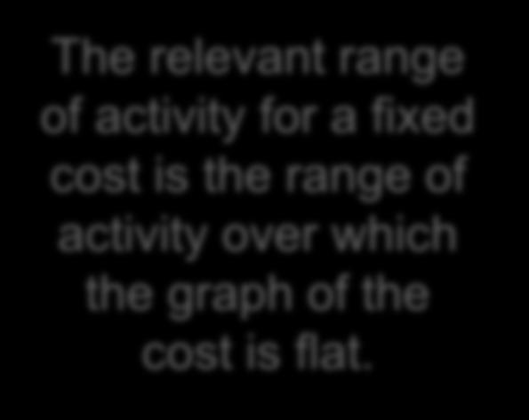 a fixed cost is the range of activity over which the graph of