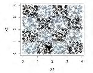 Medical Statistics and Informatics Fig. 4: Class distribution of the simulated 4 4 chessboard problem with zero noise, plotted on the (X1, X2)-plane.