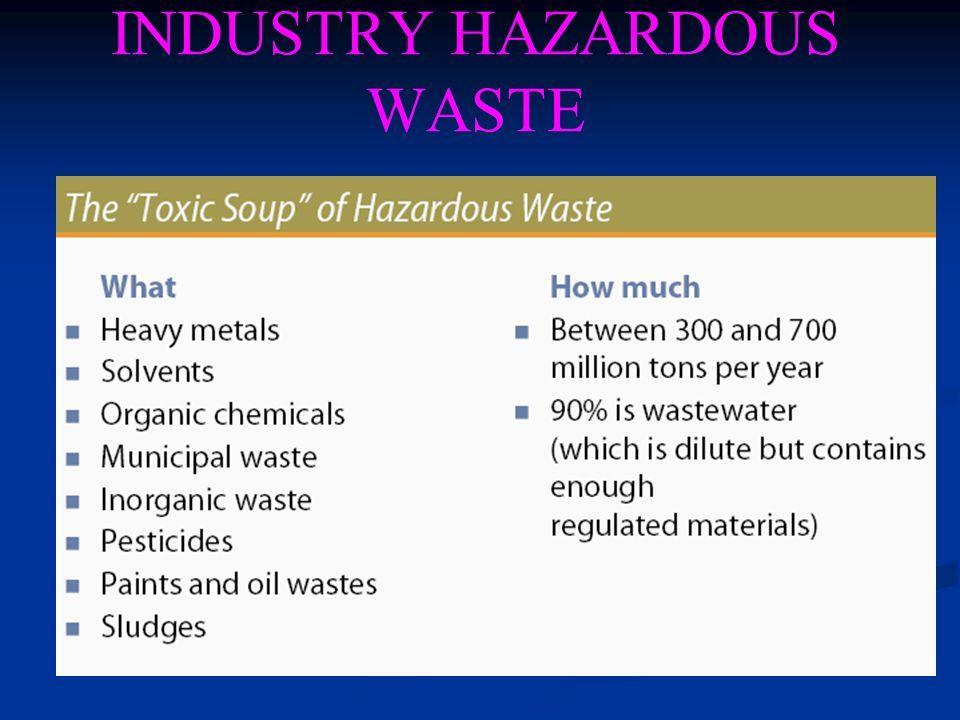 2 Hazardous Wastes Dangerous chemicals: pesticides, oil, and petroleum-based