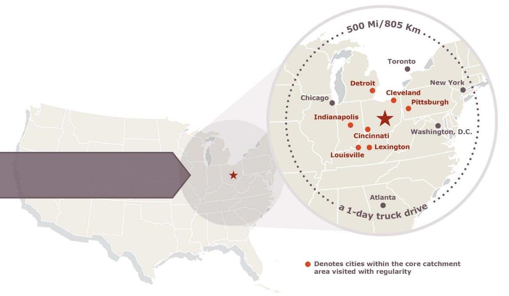 Wide cargo catchment area Focus on Exports Being a one day truck drive from 47% of the U.S. population, 33% of the Canadian population and 47% of the U.S. manufacturing capacity, Columbus is currently drawing air cargo to and from a wide swath of the eastern U.