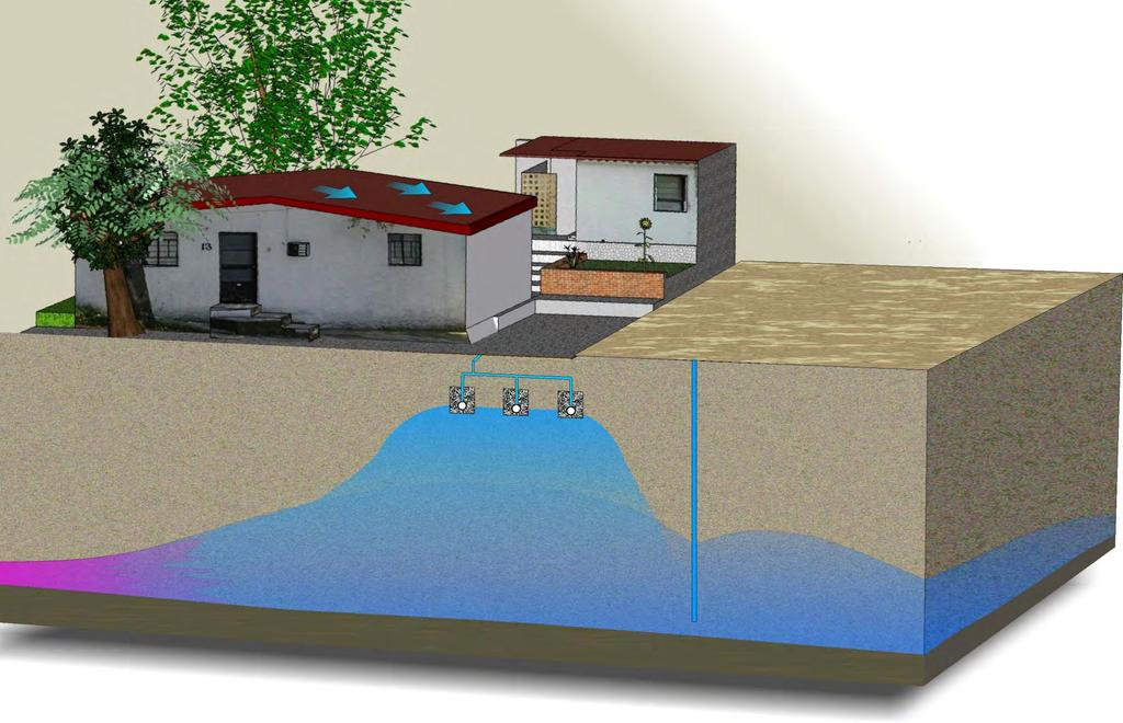 Harvest Roof Water, Recharge the Excess Roof water collection Infiltration structure Storage