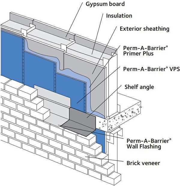 Typical Vapor Permeable Air Barrier Application Drawings are for illustration purposes only. Please refer to gcpat.com/construction for specific application details.