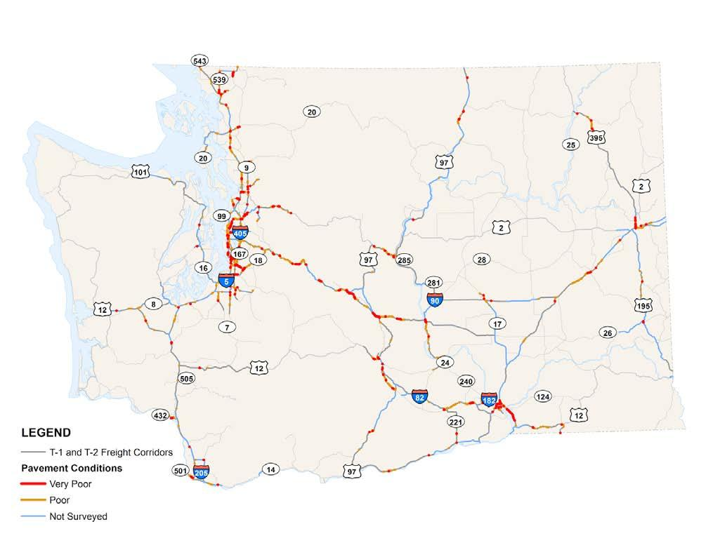 New Data: Condition and Performance Condition of Pavement on State Highways WSDOT manages almost 18,500 lane miles of state highway pavement 93% of WSDOT managed pavement lane miles were in fair,