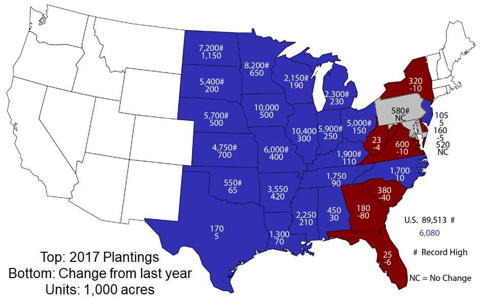 Figure 4. U.S. soybean acreage (Source: USDA-NASS). And one demand area to watch is export demand.