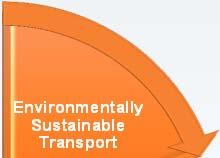 Bangkok Master Plan on Climate Change 2013-2023 BMA is formulating a
