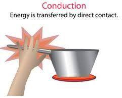 Keep Your Cool What is conduction? Energy as heat can be transferred in three main ways: conduction, convection, and radiation.