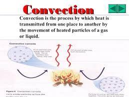 What is convection? Convection is the transfer of energy as heat by the movement of a liquid or gas.