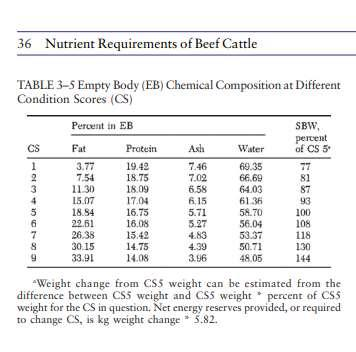 Adjusting for BCS How do I estimate the weight of a 1300 pound cow at a BCS 5 if she is