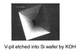 Anisotropic Wet Etching of Si Crystals Etchants : KOH or EDP (Ethylene-Diamine_Pyrocatechol)