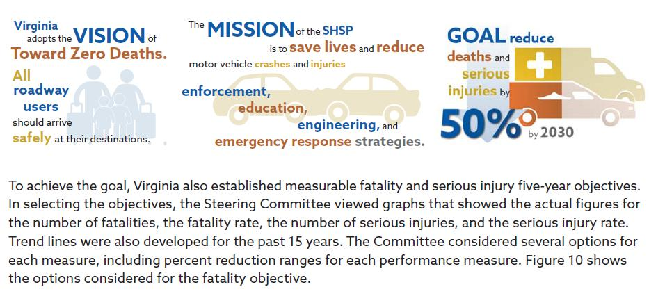 Virginia SHSP - Goals and Objectives Source: Virginia 2017-2021 Strategic Highway Safety Plan