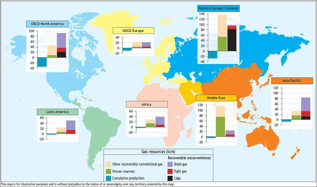 Natural gas: recoverable unconventional resources match conventional Natural gas can enhance security of supply: global
