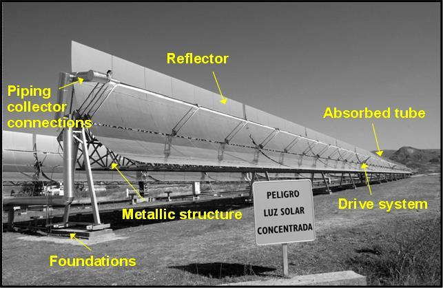 Parabolic Trough Collectors (PTC) 24 The main components of a PTC