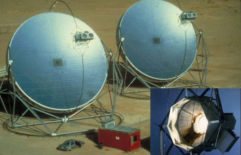 Example of Parabolic Dish Systems 74