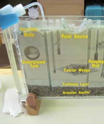 PROCEDURE: 1. Set-up groundwater model (see Set-up section on pg. 1) 2. Ask students: What is groundwater? Water found underground that fills in the pore spaces of sediments.