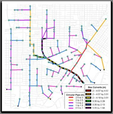 MIKE URBAN Overview 1D dynamic storm sewer model Incorporates backwater,