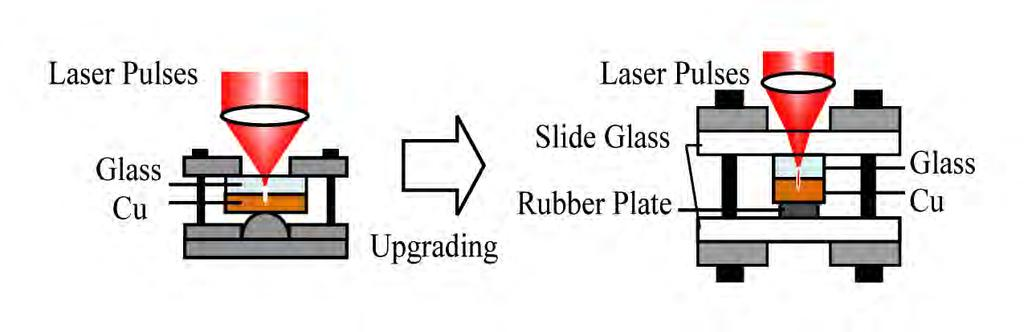 Ultra-fast Laser Micro-welding of Glass and Copper