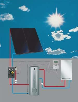 Solar Thermal hot water generation 1 Solar collectors, Vitosol 2 pumping station Divicon and accessories 1 3 Dual