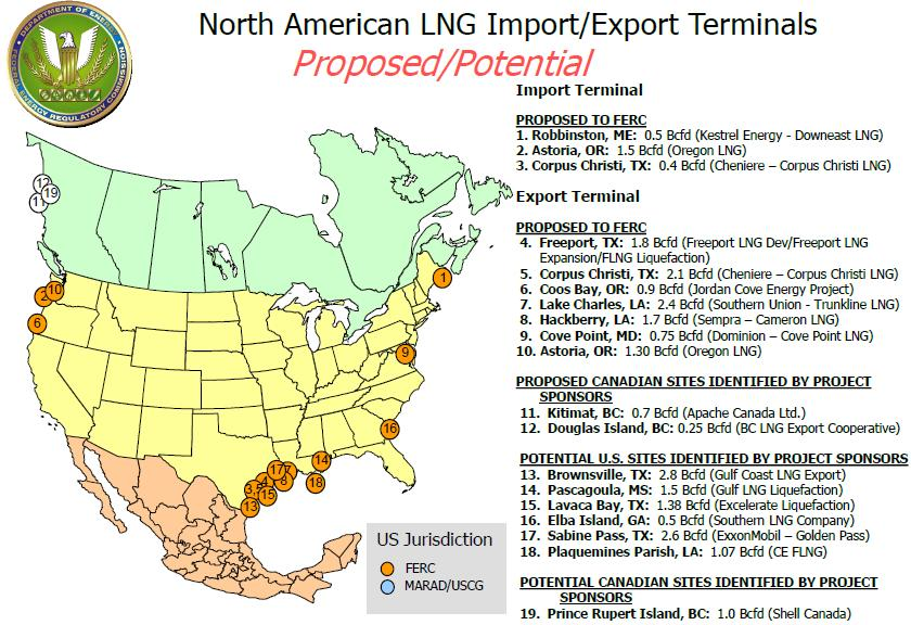 16 new LNG export schemes are identified by the FERC,