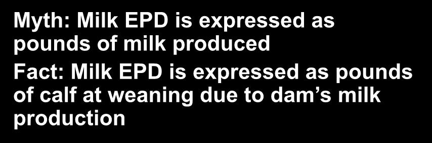 EPD Myth Myth: Milk EPD is expressed