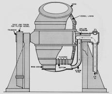 Common refinement processes of B/F iron Bessemer Converter Open Hearth Furnace