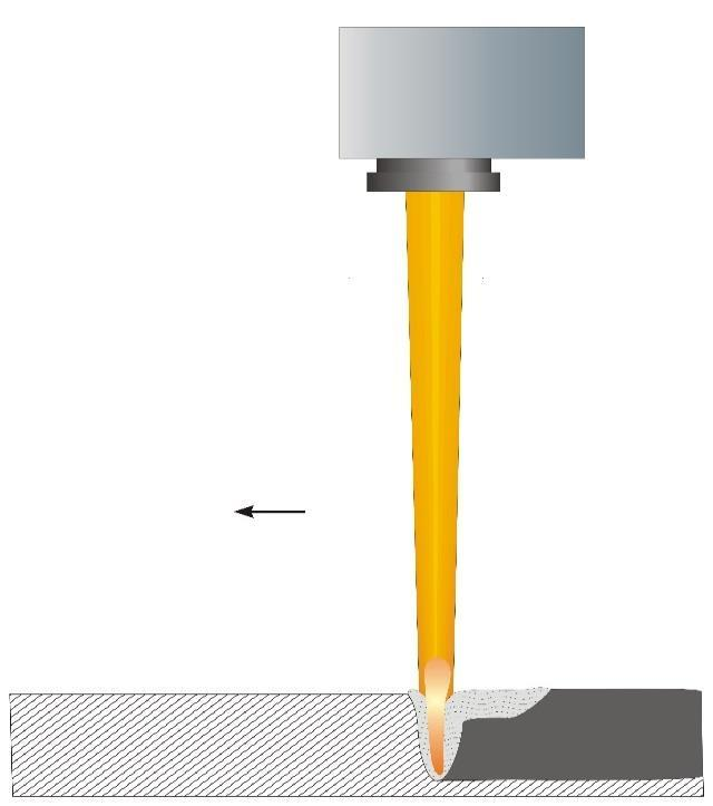 "Remote Laser Welding Basic Principle Uses a relatively long focusing optic (hence ""remote"") Highly dynamic scanning mirrors enable extremely fast indexing in-between welds Therefore laser is"