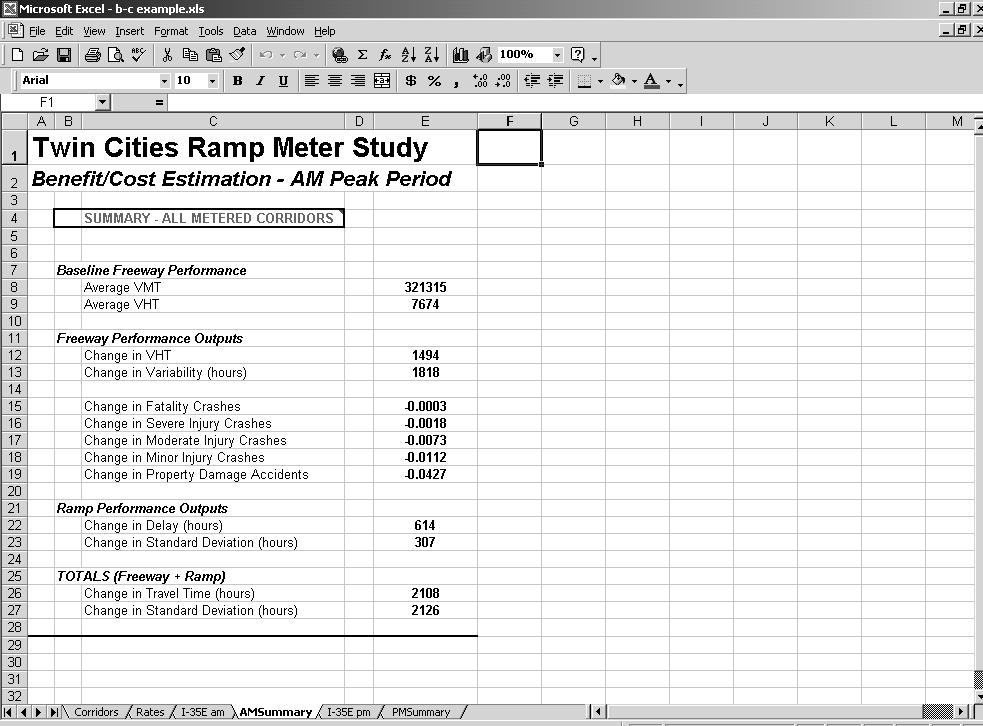 Figure 7.4 Sample View of the Extrapolation Summary Worksheet observed speeds from the Mobile 5A model.