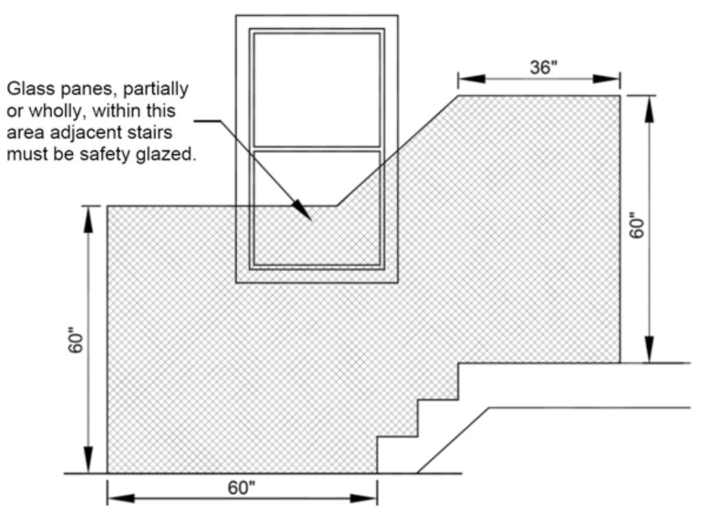 perpendicular to the beam at each post. Free-standing Deck - Attachment to House: Attach the deck rim joist to the existing house exterior wall as shown below for a free-standing deck.