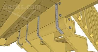 Rim Joist must be