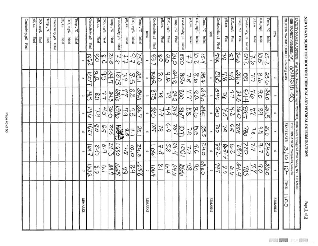 NEB idata SHEET FOR ROUTINE CHEMICAL AND PHYSICAL DETERMINATIONS Page 1 of 2 P FACILErY NAME & ADDRESS: West Valley Demonstration Project WSNPOO7, 10282 Rook Springs Rd West Valley, NY 14171-9702 NEB