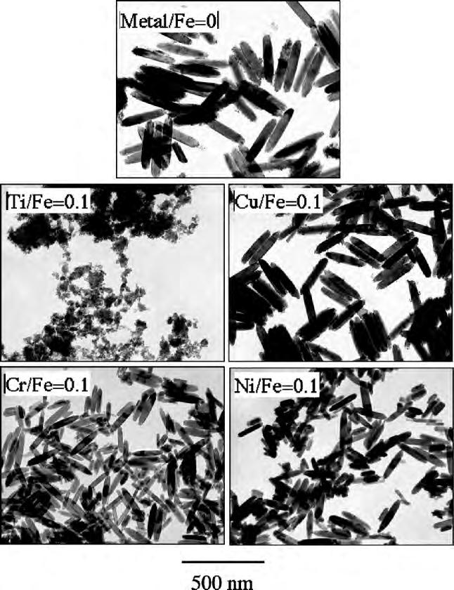 10 Rust Analysis by XRD and XAFS 233 Fig. 10.8. TEM pictures of β-feooh rusts formed with Ti(IV), Cr(III), Cu(II), and Ni(II) at metal/fe=0.