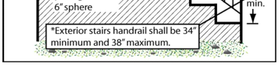 Guardrails must be at least 42 inches high, except that they may be 34