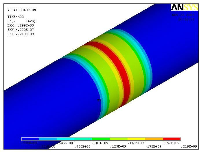 Plastic strain Residual Stress ( MPa ) Number1 Vlume 16 march 010 Jurnal f Engineering Fig. 10 Vn Mises residual stress distributin in a welded pipe 300 50 00 150 100 50 FE Analytical 0 0.4 0.5 0.