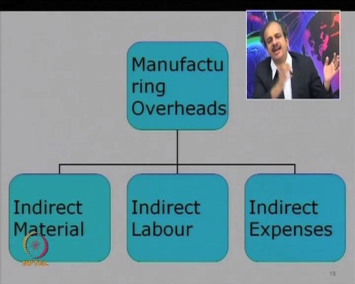 In fact, over head is another name given to indirect costs. Those indirect costs may be again sub divided functionally.