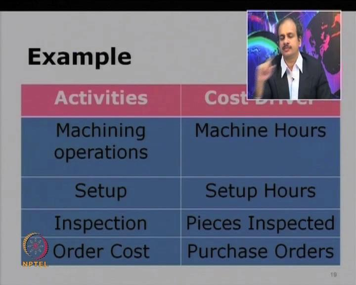 Think of a cost and think of the cost driver for that cost? (Refer Slide Time: 39:42) Here are some of the examples.