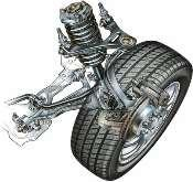 6. The spring on a car wheel extends by 0.05 m when the wheel goes down a pothole in the road.