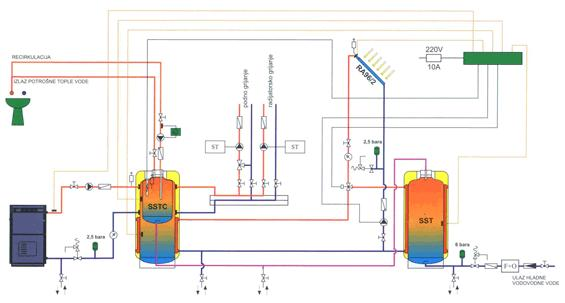 Figure 4.3 Two tank system The best system performances are achieved with systems like those shown on Fig 4.