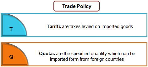 Trade policy: Import substitution Import substitution is considered an inward looking trade policy. It aimed to discourage the imports of goods and services which can be produced domestically.