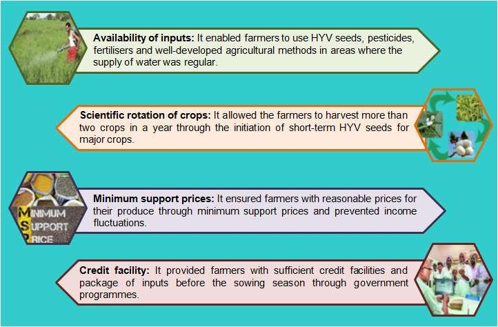 Benefits of the Green Revolution for farmers Subsidies to farmers A subsidy is a direct or indirect monetary assistance granted by the government for production activities.