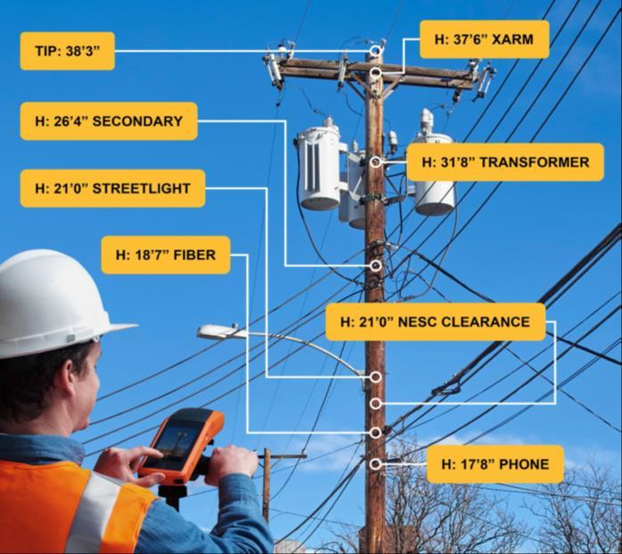 measuring, locating and analysing utility poles for aerial fiber