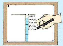 Place samples in order of removal Drill into soil Make a drawing of the core; measure
