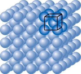 Planar density We want to examine the atomic packing of crystallographic planes Iron foil can be used as a catalyst. The atomic packing of the exposed planes is important.