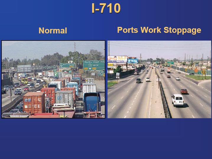 as well as trucks on freeways Source: Port of Los Angeles I-710
