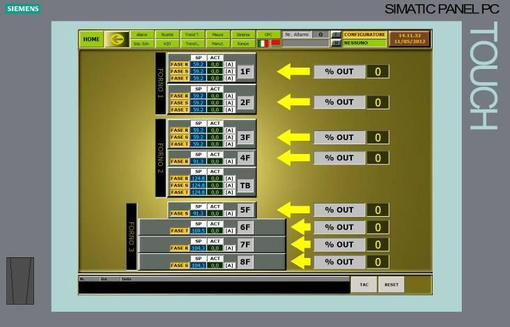 This system keep constant, through the oven temperature closed loop control, the orientation conditions as per
