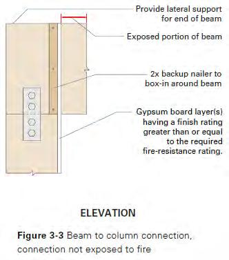 Connections Beam-to-column