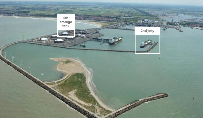 PROJECTS UNDER EVALUATION Zeebrugge Open season for jetty and