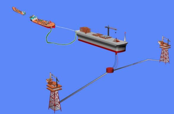 --- Technical innovation Innovation 2: Special waters stern-hanging offloading Tackling points Mooring method Offloading method Anti-static Offloading hose &Reel